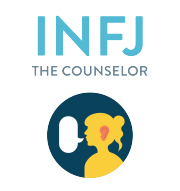 INFJ, The Counselor